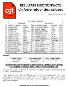 thumbnail of RESULTATS ELECTIONS 11 OCTOBRE